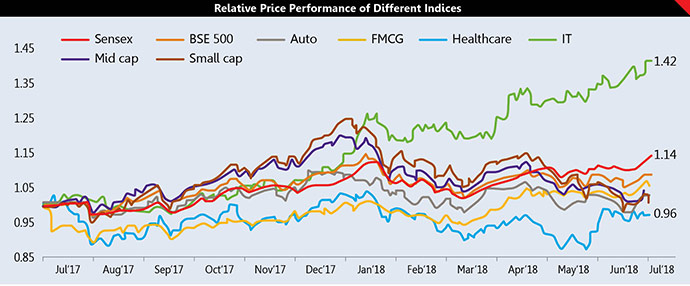 Rx Stocks for a fIT portfolio 2