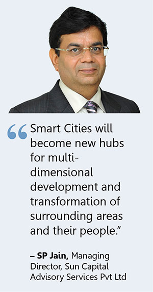 100 Smart Cities to bring India's Rural Urban Convergence 1