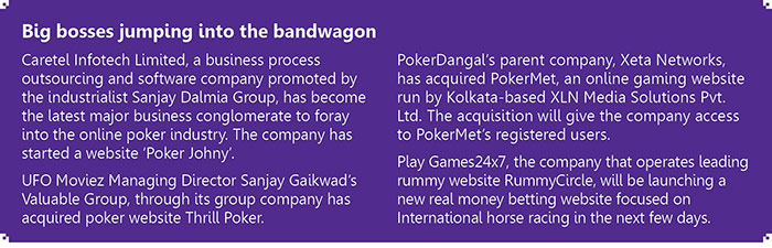 Gaming Industry in India: A big untapped market 3