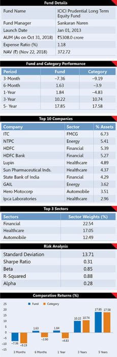 5 Best Performing Tax Saving Mutual Fund  Schemes 8