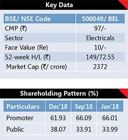Bharat Electronics Ltd. 1