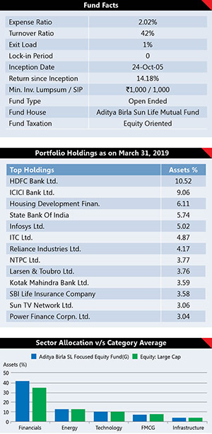 Best Performing Mutual Fund Schemes 6