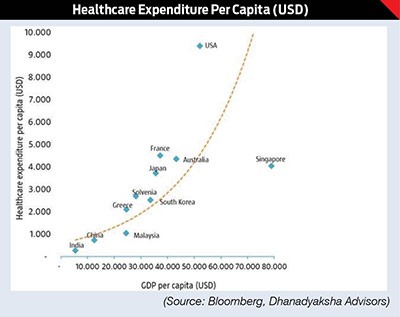 The Rise of Chinese Healthcare Ecosystem: Lessons for India 3