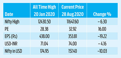 Nifty's Fastest Furiest Price Expansion 1
