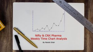 Nifty & CNX Pharma Weekly Time Chart Analysis